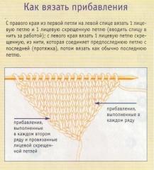Конверт,связанный косым вязанием от угла.Спицы.