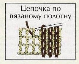 Цепочка по вязаному полотну