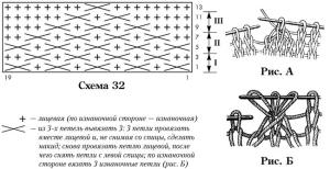 """Комплект """"Морячка"""" спицами для девочки 6 лет"""