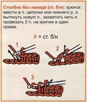 вязание спицами для женщин из меланжевой пряжи