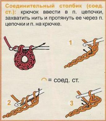 Вязание крючком виды вязания 34